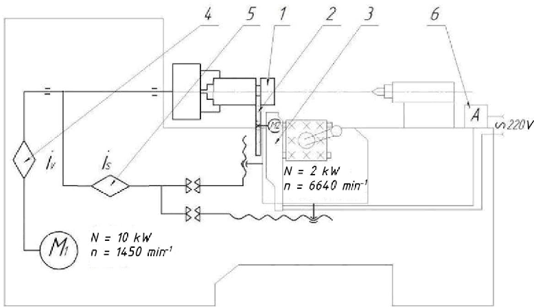 PDF] Grinding efficiency improvement of hydraulic cylinders