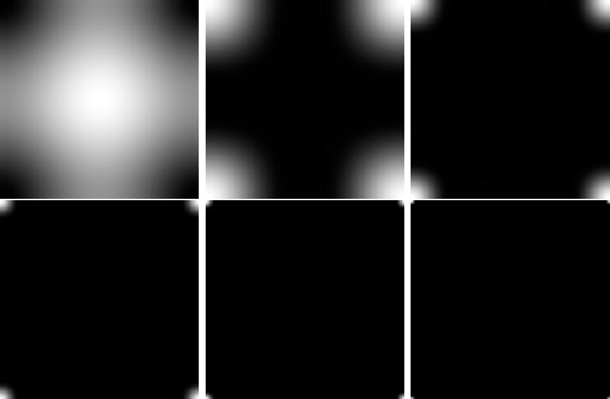 Figure 1 for A wavelet frame coefficient total variational model for image restoration