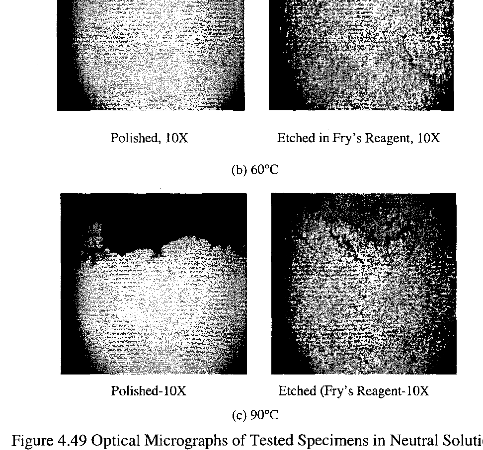 Figure 4.49 Optical Micrographs of Tested Specimens in Neutral Solution