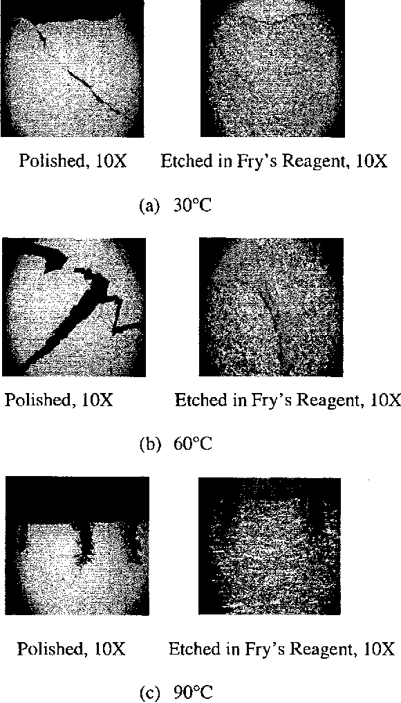 Figure 4.51 Optical Micrographs of Tested Specimens in Acidic Solution with Econt