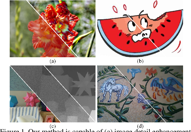 Figure 1 for A Generalized Framework for Edge-preserving and Structure-preserving Image Smoothing