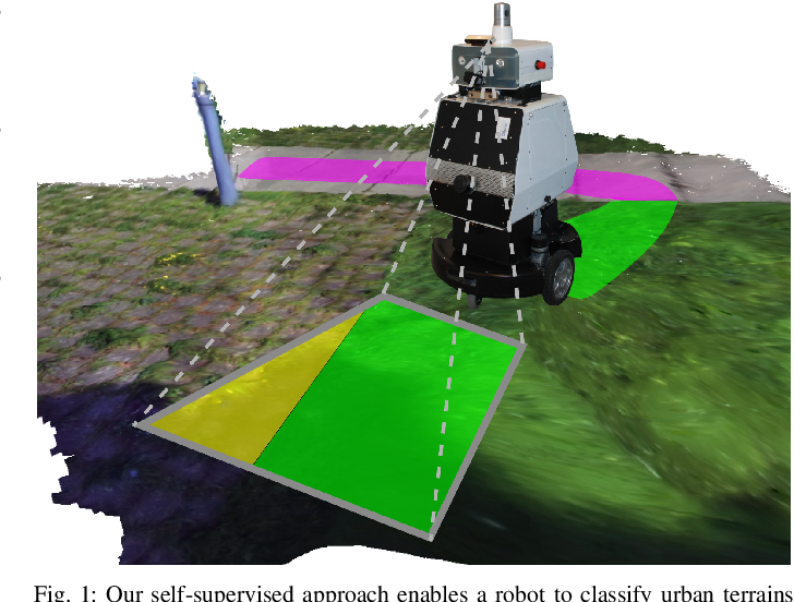 Figure 1 for Self-Supervised Visual Terrain Classification from Unsupervised Acoustic Feature Learning