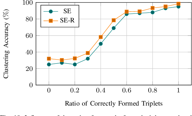 Figure 2 for Self-Supervised Visual Terrain Classification from Unsupervised Acoustic Feature Learning