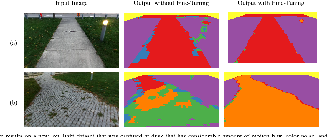 Figure 3 for Self-Supervised Visual Terrain Classification from Unsupervised Acoustic Feature Learning
