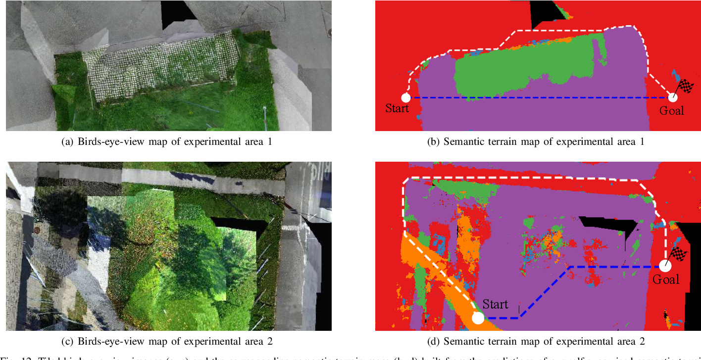 Figure 4 for Self-Supervised Visual Terrain Classification from Unsupervised Acoustic Feature Learning