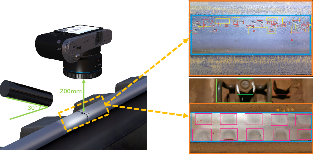 Figure 2 for Rail-5k: a Real-World Dataset for Rail Surface Defects Detection