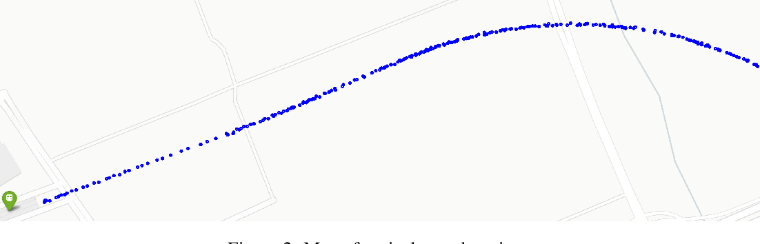 Figure 4 for Rail-5k: a Real-World Dataset for Rail Surface Defects Detection