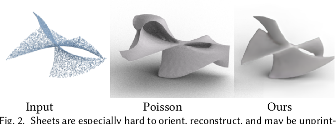 Figure 2 for Z2P: Instant Rendering of Point Clouds