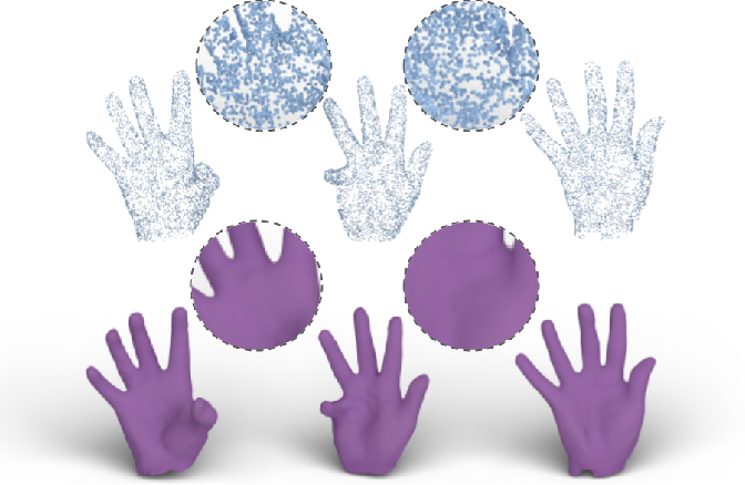 Figure 4 for Z2P: Instant Rendering of Point Clouds