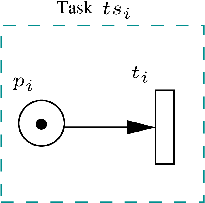 Figure 4.3: The MWF − wR task in Petri net