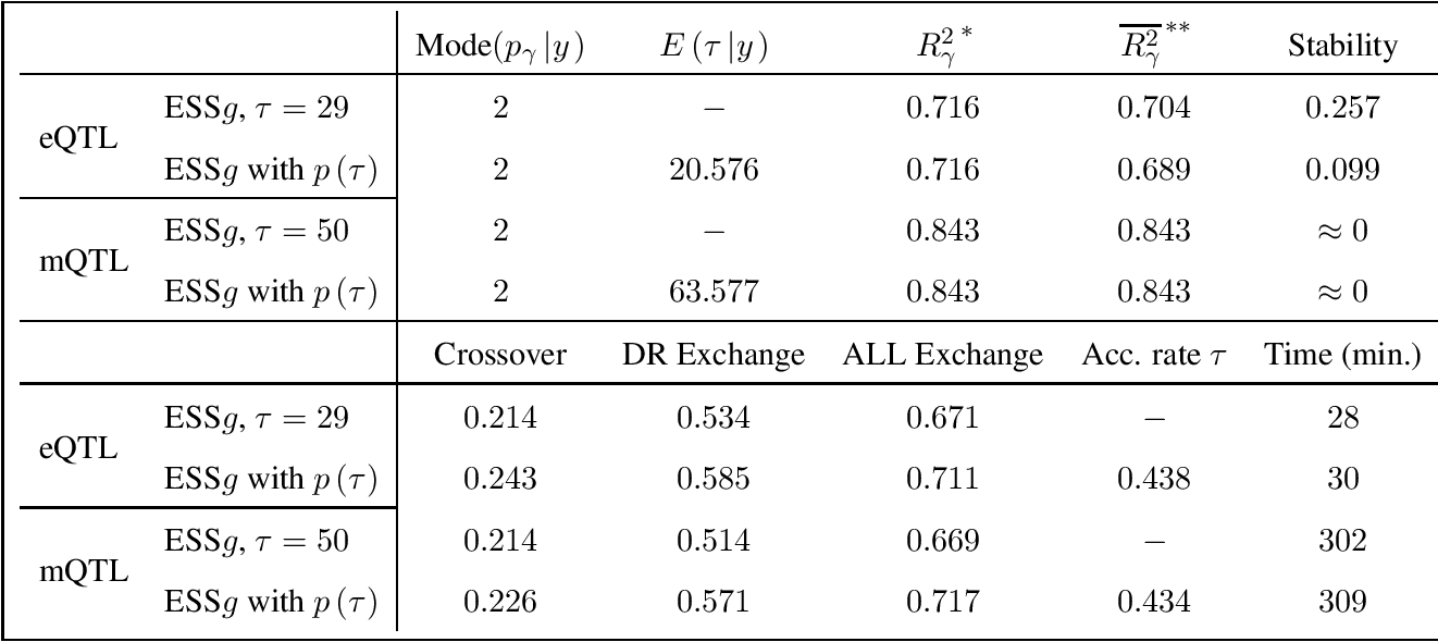 exploring genetic epidemiology data with bayesian networks pdf