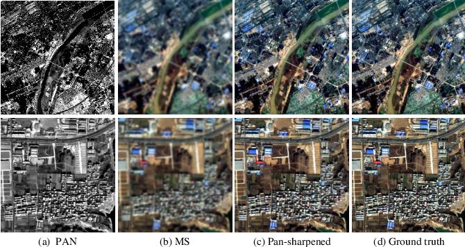 Figure 1 for PSGAN: A Generative Adversarial Network for Remote Sensing Image Pan-Sharpening