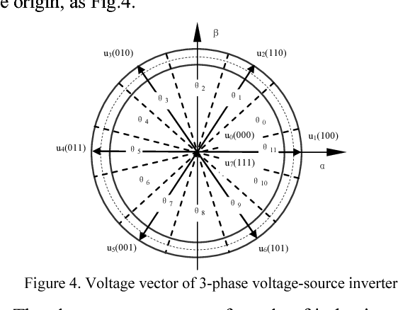 Research On An Ac Variable Frequency Power Dynamometer Based On Pwm