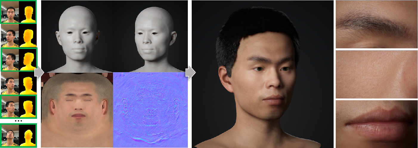 Figure 1 for High-Fidelity 3D Digital Human Creation from RGB-D Selfies