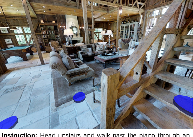 Figure 1 for Vision-and-Language Navigation: Interpreting visually-grounded navigation instructions in real environments