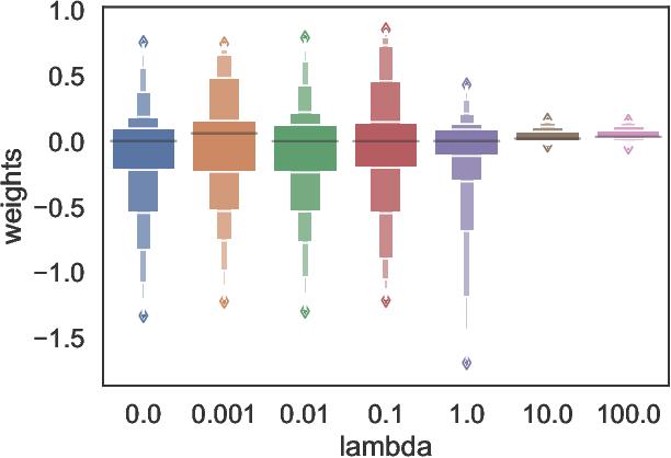 Figure 3 for Strategic Recourse in Linear Classification