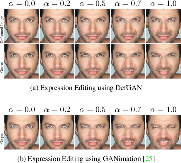 Figure 1 for Self-supervised Deformation Modeling for Facial Expression Editing