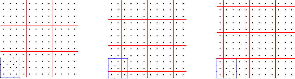 Figure 1 for Spatial CUSUM for Signal Region Detection