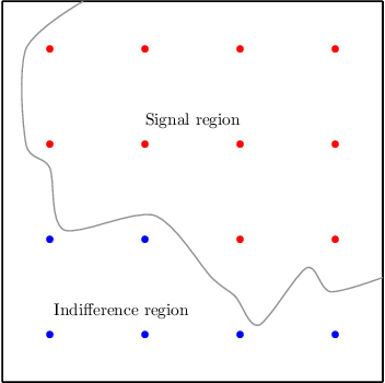 Figure 3 for Spatial CUSUM for Signal Region Detection