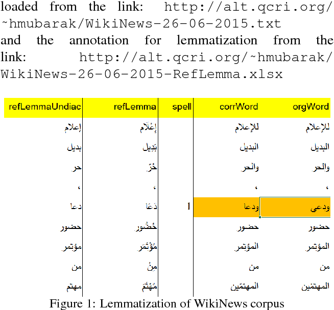 Figure 2 for Build Fast and Accurate Lemmatization for Arabic