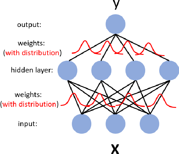 Figure 1 for A Batched Scalable Multi-Objective Bayesian Optimization Algorithm