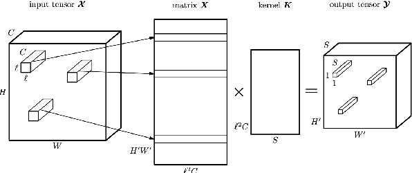 Figure 3 for Exploring Deep Hybrid Tensor-to-Vector Network Architectures for Regression Based Speech Enhancement