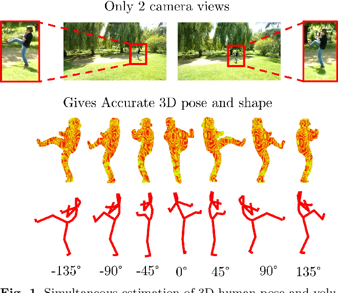 Figure 1 for Semantic Estimation of 3D Body Shape and Pose using Minimal Cameras