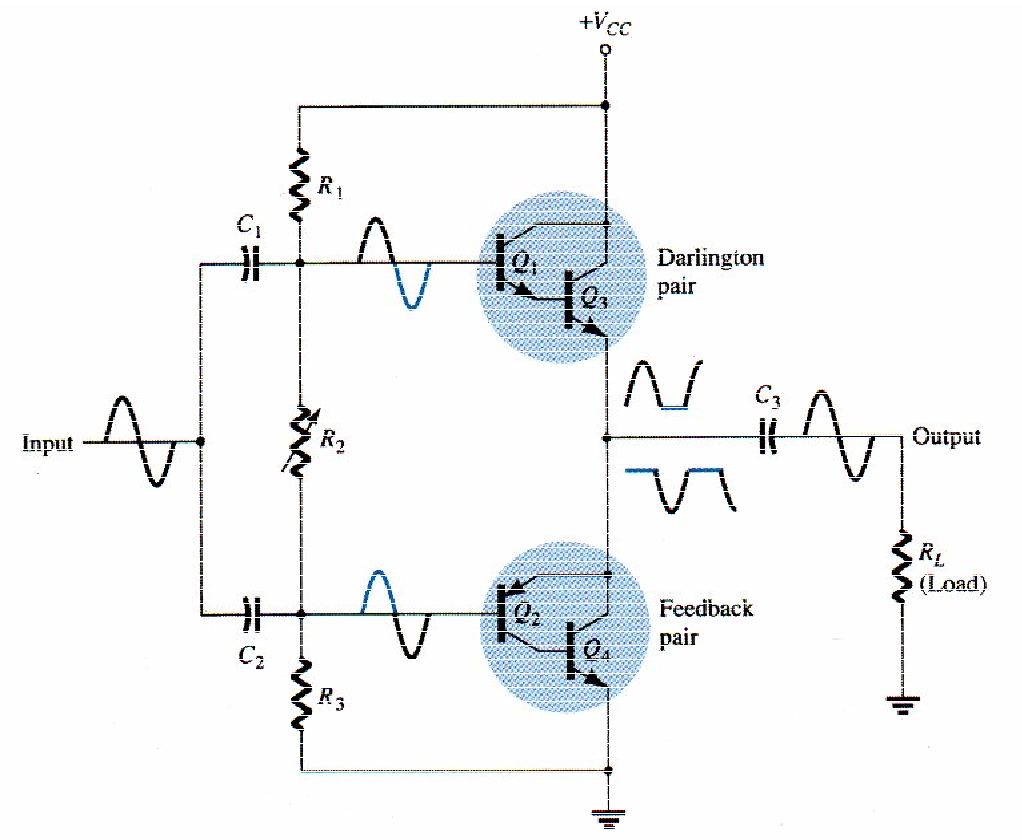 Figure 1518 From Power Amplifiers 151 Introduction Definitons And Darlington Transistor Amplifier Related Keywords Suggestions Fig Quasi Complementary Push Pull Transformer Less