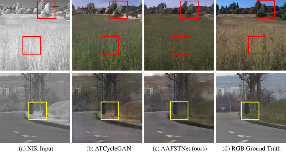 Figure 3 for Attention-Guided NIR Image Colorization via Adaptive Fusion of Semantic and Texture Clues