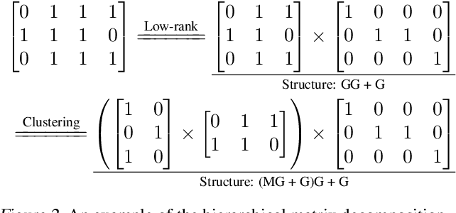 Figure 3 for Neurally-Guided Structure Inference