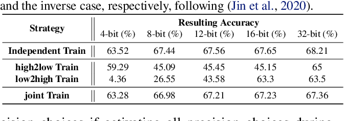 Figure 2 for Auto-NBA: Efficient and Effective Search Over the Joint Space of Networks, Bitwidths, and Accelerators