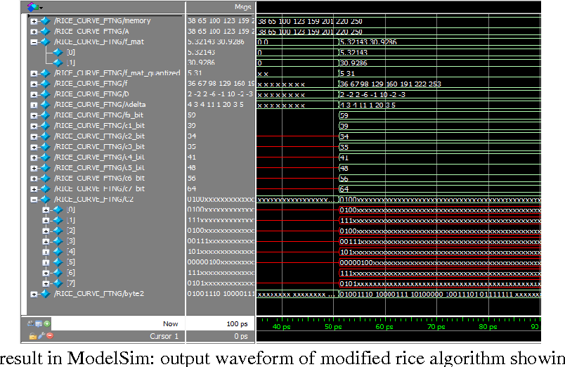IMPLEMENTATION of MODIFIED RICE ALGORITHM BASED on CURVE FITTING