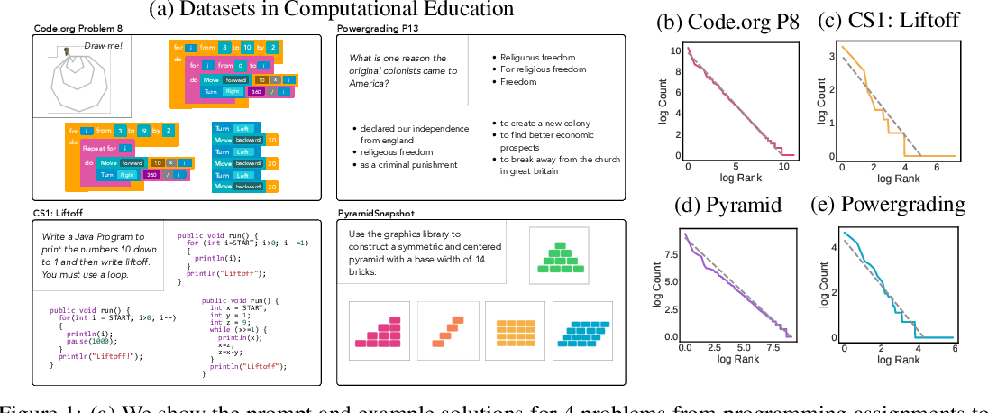 Figure 1 for Generative Grading: Neural Approximate Parsing for Automated Student Feedback