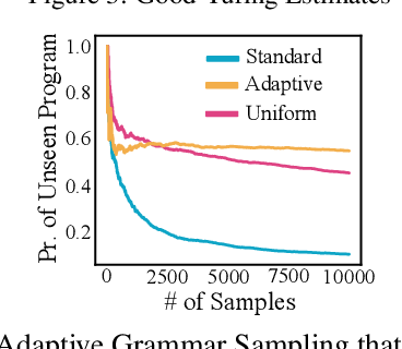 Figure 4 for Generative Grading: Neural Approximate Parsing for Automated Student Feedback