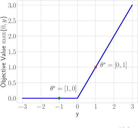 Figure 1 for TRON: A Fast Solver for Trajectory Optimization with Non-Smooth Cost Functions