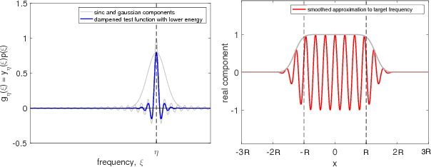 Figure 1 for Random Fourier Features for Kernel Ridge Regression: Approximation Bounds and Statistical Guarantees