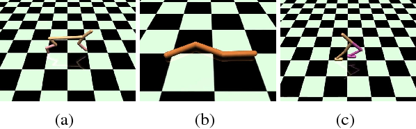 Figure 3 for Model-Based Value Estimation for Efficient Model-Free Reinforcement Learning