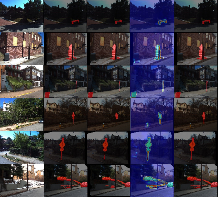 Figure 3 for Learning to Measure Change: Fully Convolutional Siamese Metric Networks for Scene Change Detection