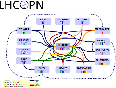 Figure 1 for Convolutional LSTM models to estimate network traffic