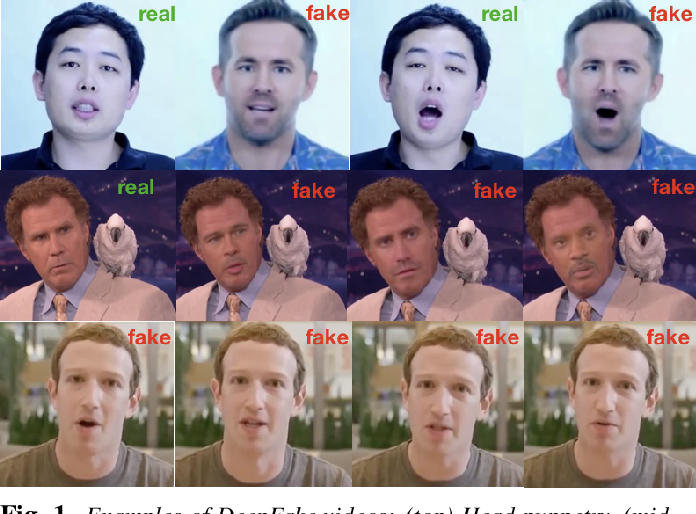 Figure 1 for DeepFake Detection: Current Challenges and Next Steps