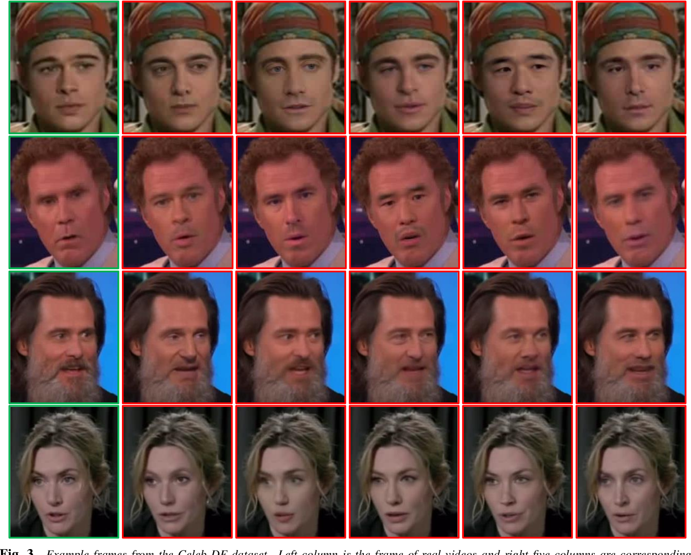 Figure 3 for DeepFake Detection: Current Challenges and Next Steps