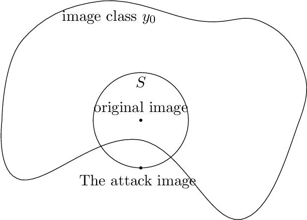 Figure 1 for Zeroth-order Optimization on Riemannian Manifolds