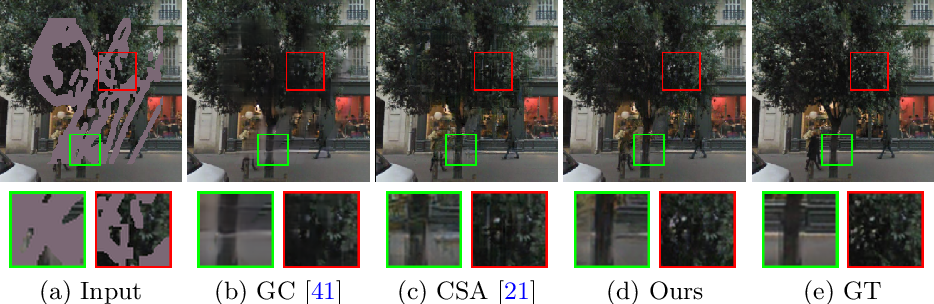 Figure 1 for Rethinking Image Inpainting via a Mutual Encoder-Decoder with Feature Equalizations