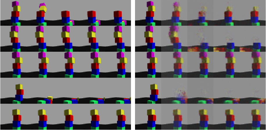 Figure 3 for Generalizable Features From Unsupervised Learning