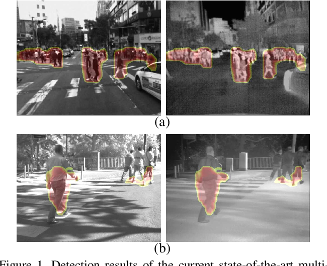 Figure 1 for Unsupervised Domain Adaptation for Multispectral Pedestrian Detection
