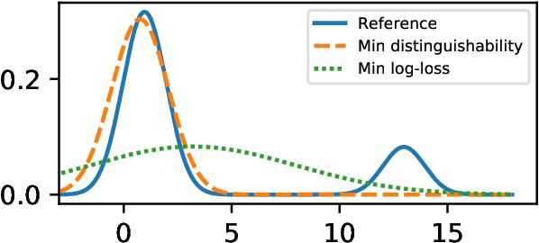 Figure 1 for Improved Natural Language Generation via Loss Truncation