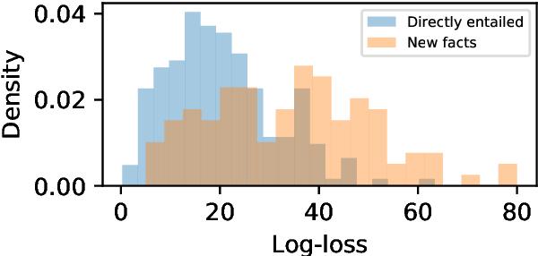 Figure 3 for Improved Natural Language Generation via Loss Truncation
