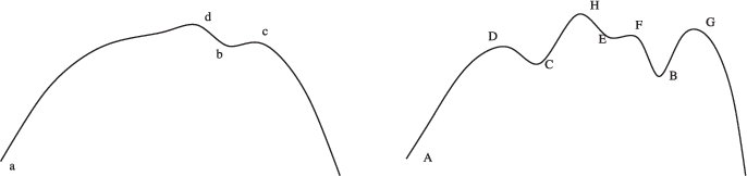 Figure 1 for Topological and Statistical Behavior Classifiers for Tracking Applications