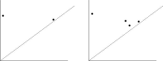 Figure 2 for Topological and Statistical Behavior Classifiers for Tracking Applications