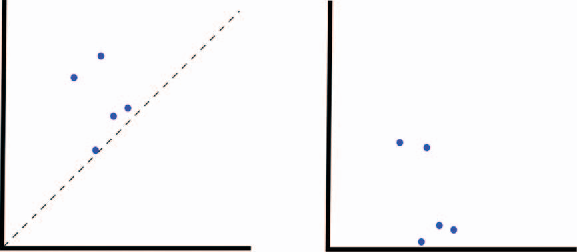 Figure 4 for Topological and Statistical Behavior Classifiers for Tracking Applications